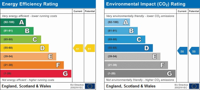 EPC rating for Mercury House, Bath Road, SL1: