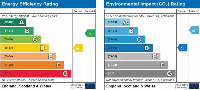 EPC rating for Hill Street, W1J: