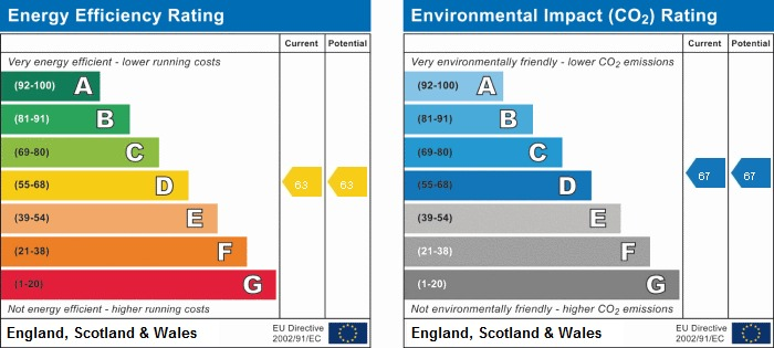 EPC rating for Trident House, 76 Station Road, UB3: