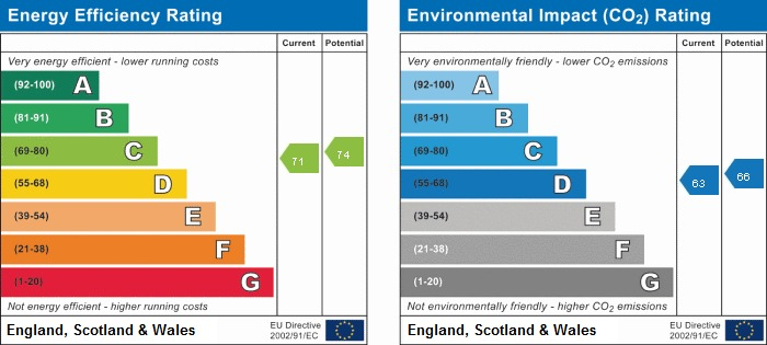 EPC rating for Hill Street , W1J
