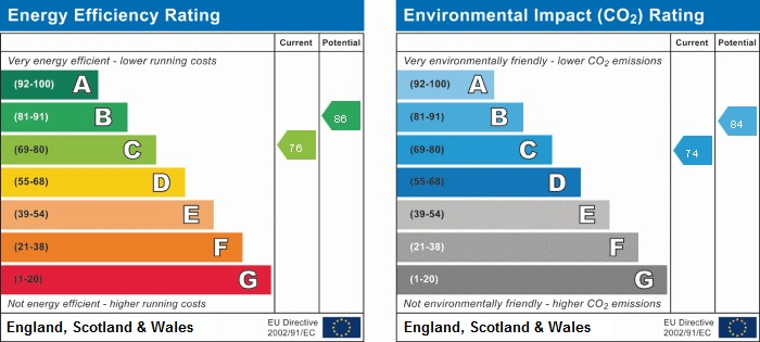 EPC rating for Tollgate Drive, Hayes