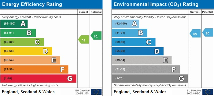 EPC rating for Discovery Dock, Canary Wharf, E14