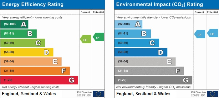 EPC rating for Baltimore Wharf, Canary Wharf, E14