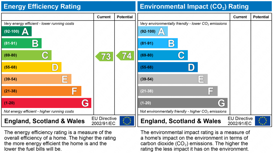 EPC rating for Cardinal Building, Station Approach, UB3: